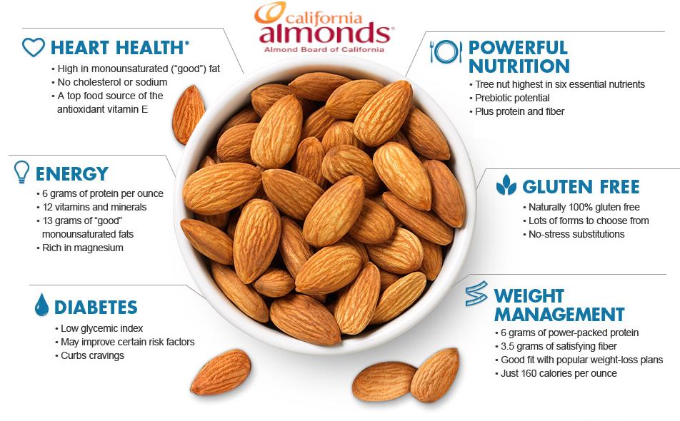 almond-fact-sheet
