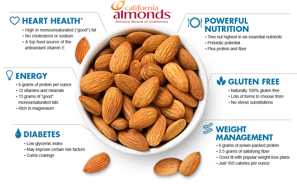 almond-fact-sheet